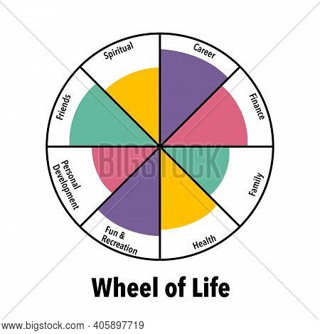 Wheel Of Life. Coaching Tool In Blue Diagram With Icon. Life Coaching, Life Balance Concept Vector I