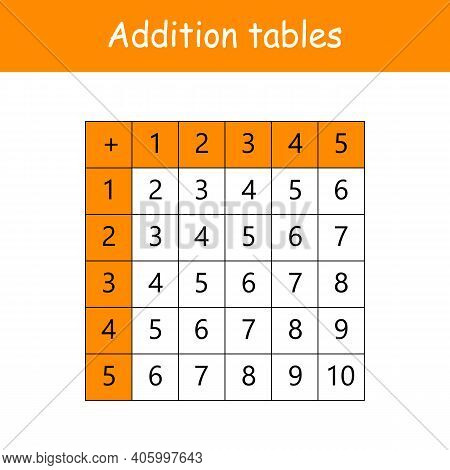 Addition Tables. Logic Game. Poster For Kids Education. Maths Child Poster. School Vector Illustrati