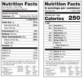Two versions of a nutrition Facts label the old and new version. poster