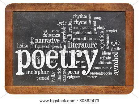 poetry word cloud on an isolated vintage blackboard