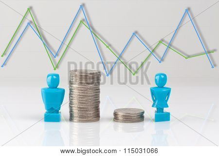 Income Inequality Concept With Figurines And Coins