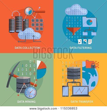 Data Processing 2x2 Design Concept