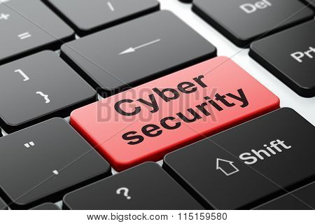 Privacy concept: Cyber Security on computer keyboard background