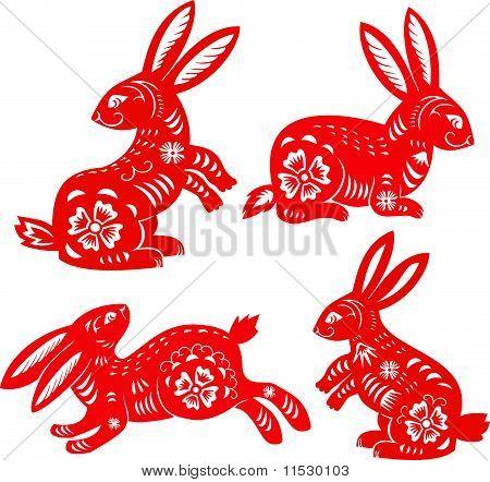 Chinese Zodiac of Rabbit Year.