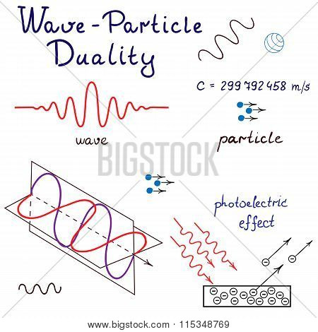 Vector Wave-particle Duality. Vector Illustration.