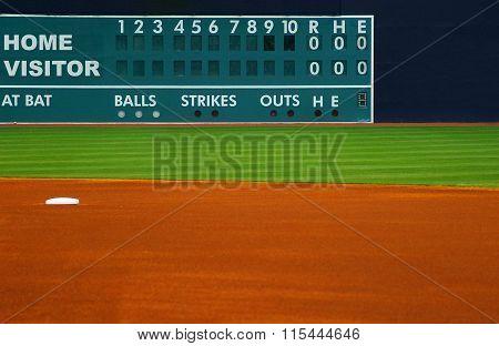 Retro Baseball Scoreboard