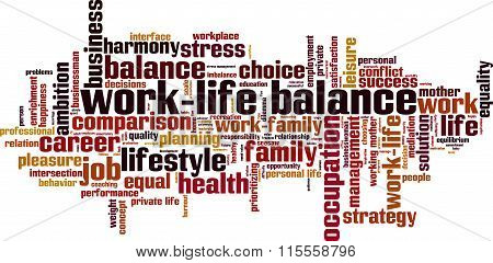 Work-life Balance Word Cloud