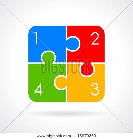 Puzzle swot chart