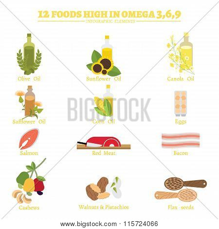 12 best brain foods for brain function in omega-3 omega-6 omega-9 infographic elements. Health Care concept flat design.