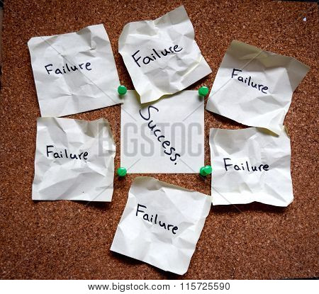 The concept of failures leading to success
