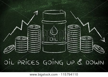 Oil Barrel, Money & Arrows, With Text Oil Prices Going Up And Down