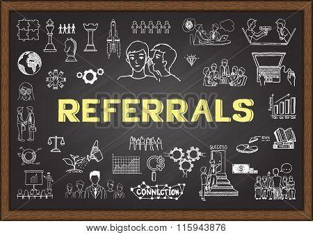 Referrals On Chalkboard