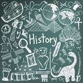 History education subject chalk handwriting doodle icon of landmark location culture sign and symbol blackboard background paper used for presentation title with header text create by vector poster