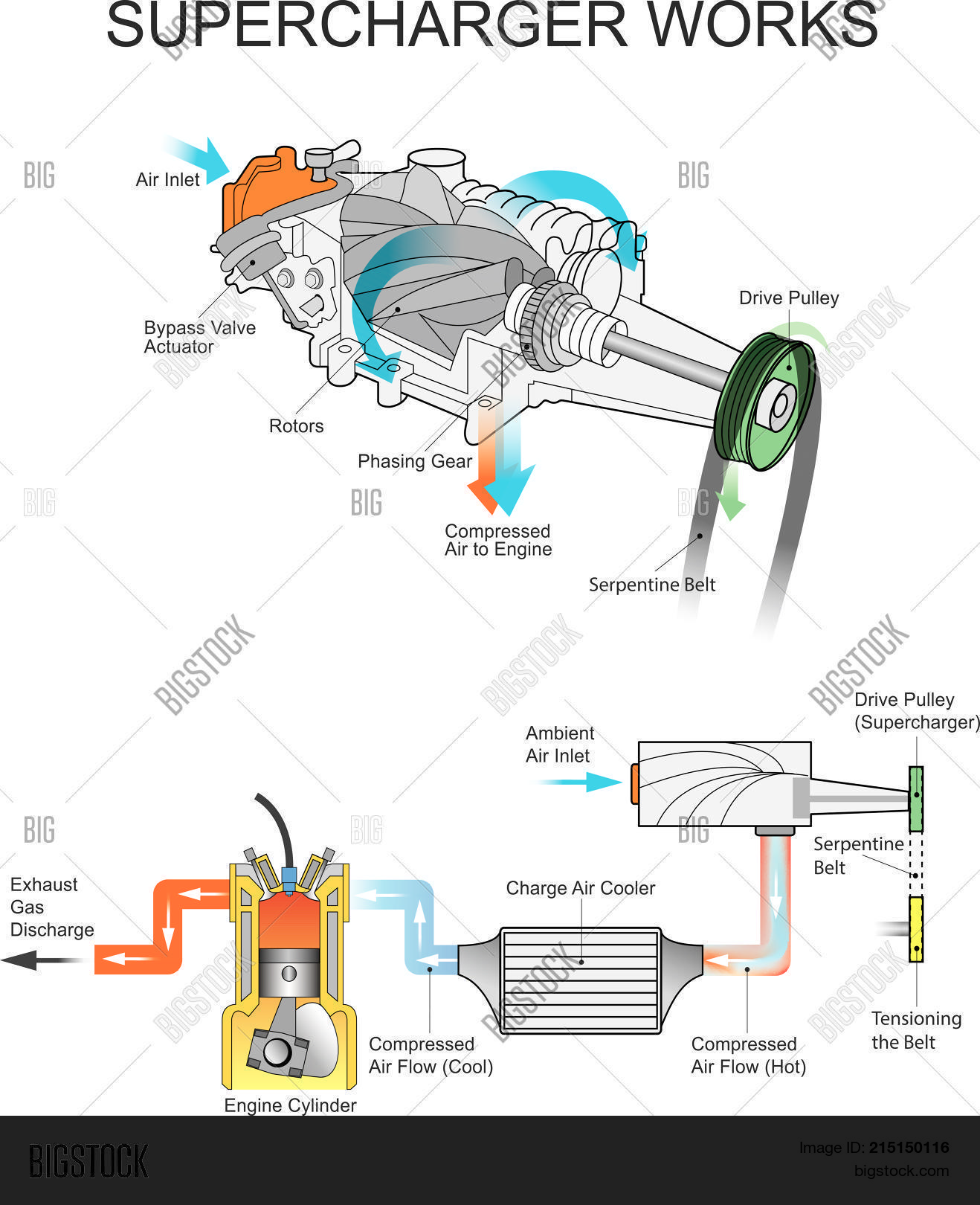 How Air Compressor Works Quincy Wiring Diagram Diagrams Schematics
