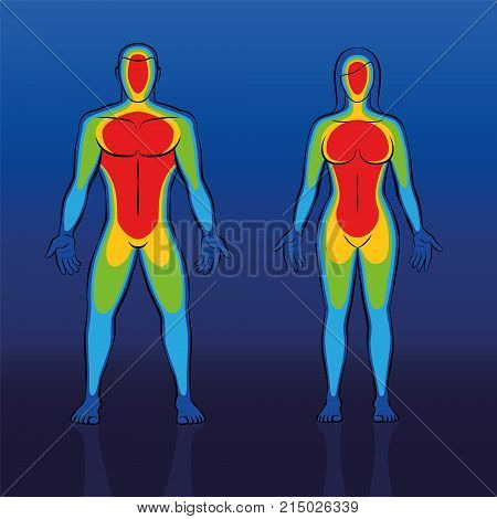 Body warmth thermogram of male and female body - infrared thermography of a couple with cooler blue areas at edge regions like hands and feet and the much warmer red torso. Schematic vector illustration.