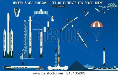 Set of elements for space subject. modern space program. rocket launch vehicle satellite launch pad payload. Flight stages in space. Space station. Landing of a rocket on the platform in the ocean. Transportation of the launch vehicle to start. Launch pad