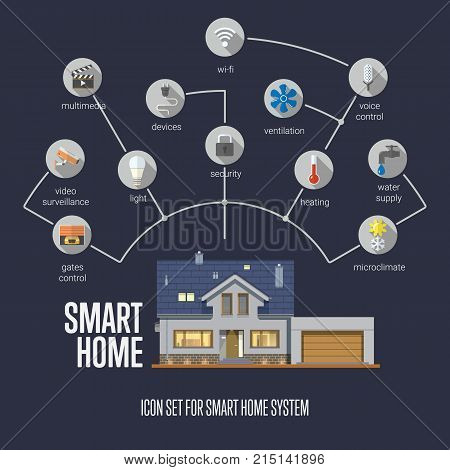 Smart house automation system. Set of smart home icons. Flat design style vector illustration with technology icons