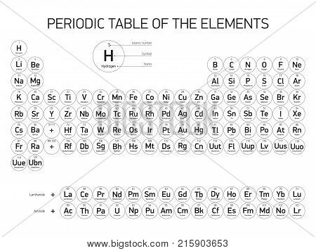 Periodic Table of the Elements, vector design, extended version, new elements, black colors, white background