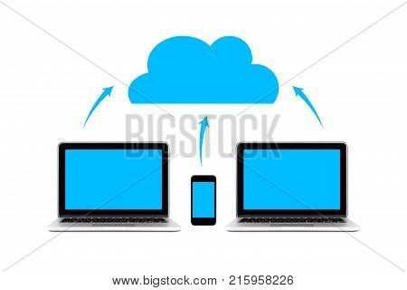 Computer And Smart Phone Cloud Computing System