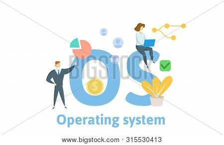 Os, Opereting System. Concept With People, Letters And Icons. Flat Vector Illustration. Isolated On