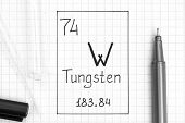 The Periodic table of elements. Handwriting chemical element Tungsten W with black pen, test tube and pipette. Close-up. poster