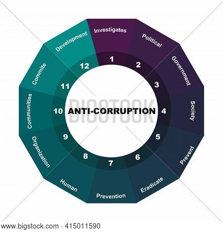 Diagram Concept With Anti-corruption Text And Keywords. Eps 10 Isolated On White Background