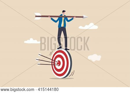 Result Oriented Business Strategy Or Result Driven, Professionally Set Up And Achieve Business Targe