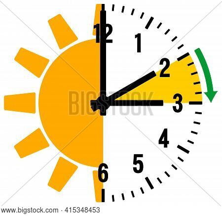 Time Change In March From Winter Or Normal Time To Summer Time As Vector. Illustration On A Isolated