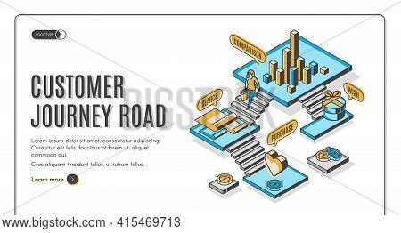 Customer Journey Road Isometric Landing Page. Buyer Shopping Experience Route, Business Marketing St