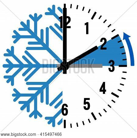 Time Change In Europe. Change In October From Summer Time To Winter Or Normal Time As Vector.