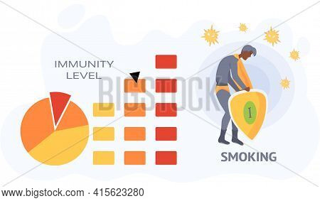 Superhero With Shield Protects Human Health And Immunity. Tobacco Dependence And Smoking Concept