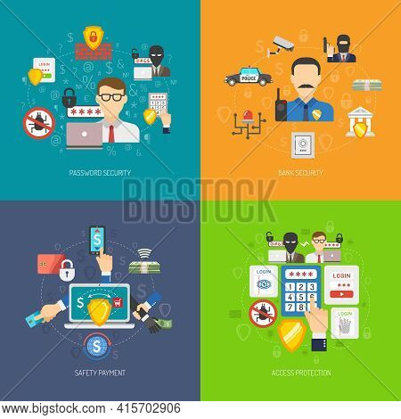 Bank Account Online Access Protection Operations Safety 4 Flat Icons Square Composition Banner Abstr