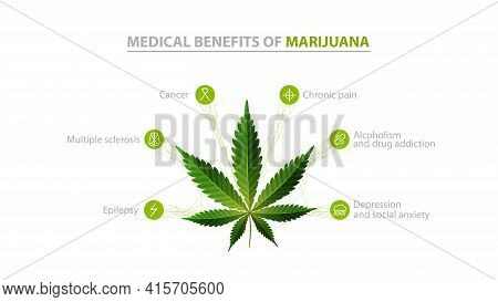 Medical Benefits Of Marijuana, White Information Poster With Icons Of Benefits And Green Leafs Of Ca