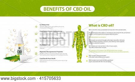 Information Poster Of Cbd Oil Benefits. What Is Cbd Oil, White Poster In Minimalism Style With Infog