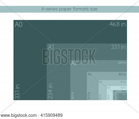 A-series Paper Formats Size, A0 A1 A2 A3 A4 A5 A6 A7 With Labels And Dimensions In Inches. Internati