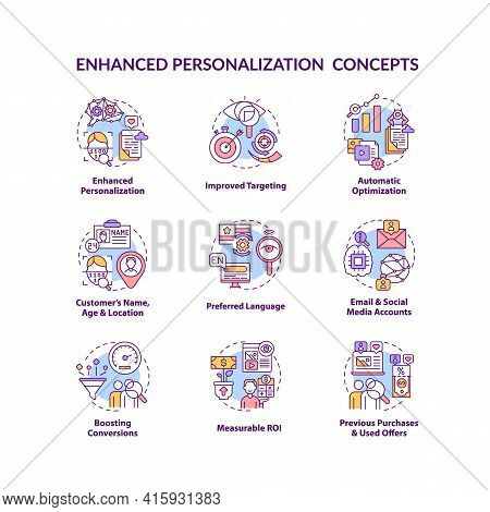 Smart Content Concept Icons Set. Customer Name, Age And Location. Measurable Roi. Digital Marketing