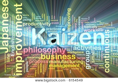 Kaizen Word Cloud Glowing