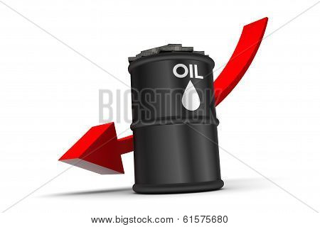 Oil Price Down Trend