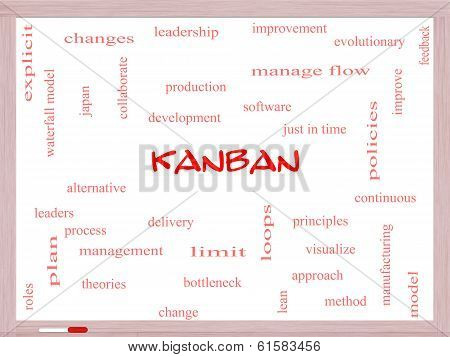 Kanban Word Cloud Concept On A Whiteboard