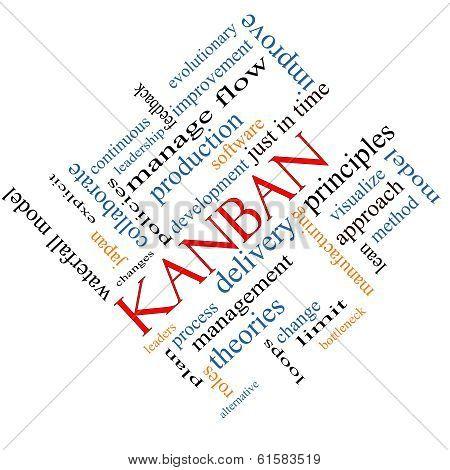 Kanban Word Cloud Concept Angled