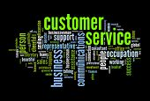 Customer service concept word cloud poster