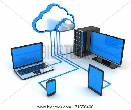 Internet Cloud, Concept