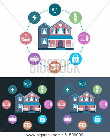 Vector Illustration Of A Smart House
