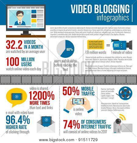 Video blog infographics set with social media information symbols vector illustration poster