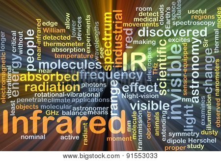 Background concept wordcloud illustration of infrared IR glowing light