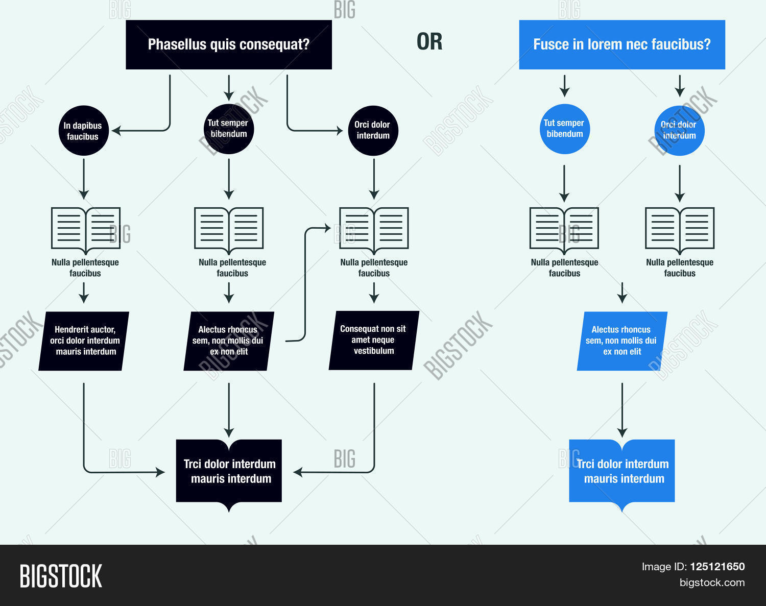 Workflow flowchart vector photo free trial bigstock workflow flowchart organizational flowchart decision chart process flowchart ccuart Gallery