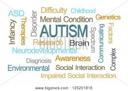 Autism Word Cloud on White Background
