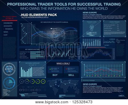 HUD UI UX for trading business app. Abstract futuristic HUD and Infographic elements. Virtual space. Future touch interface. Hud exchange trading tools. Set elements for web or motion design