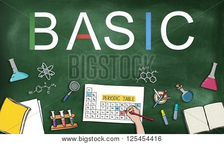 Basic General Primary Essential Important Fundamental Concept