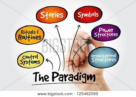 Hand Writing Cultural Web Paradigm